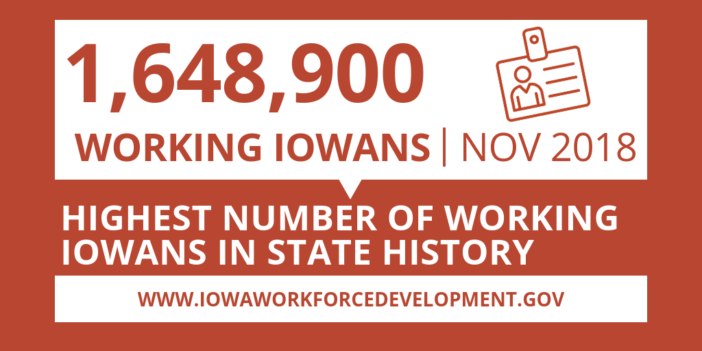 The number of working Iowans has reached an all time high of 1,648,900 in November 2018.