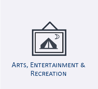 Arts, Entertainment & Recreation Industry
